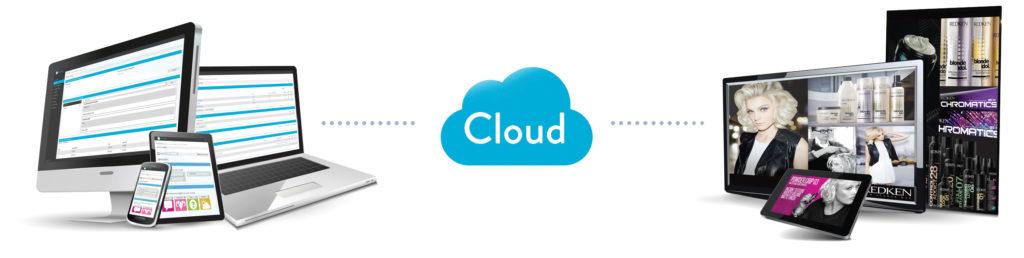 cloud-based digital signage software