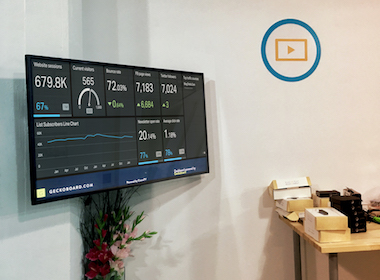 kpi dashboard, digital signage internal communications, geckoboard
