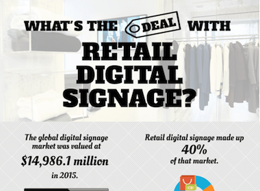 retail digital signage, infographic
